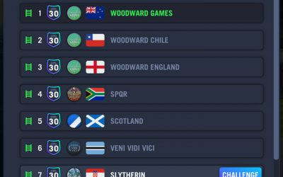Global Ladder – I have all top 3 positions in the world of Blackout Rugby