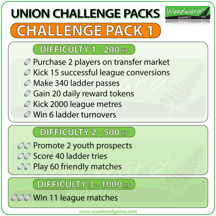 Blackout Rugby Union Challenge Pack 1 - List of Challenges