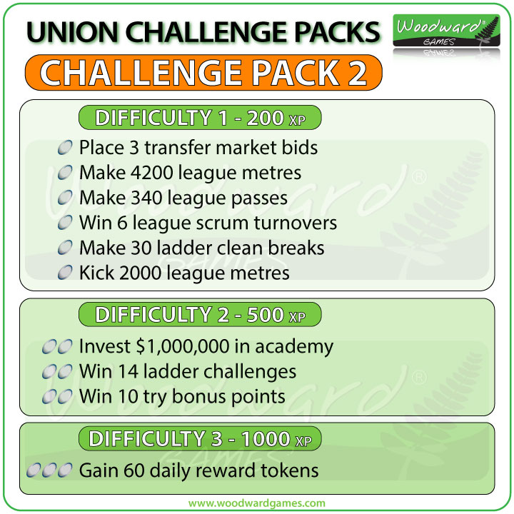 Blackout Rugby Union Challenge Pack 2 - Challenges and XP