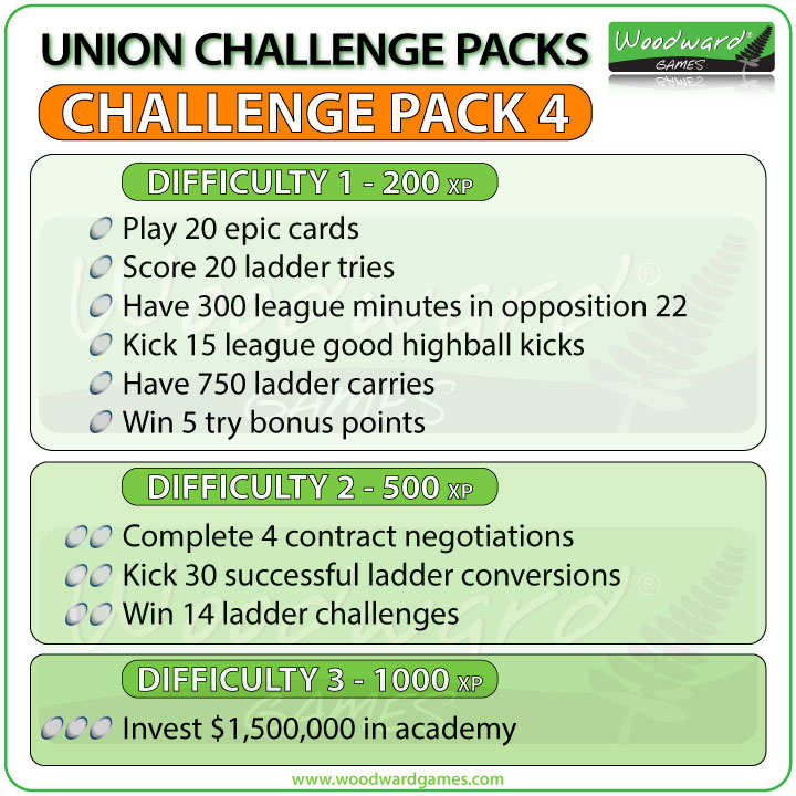 Blackout Rugby Union Challenge Pack 4 - XP and Union Challenges