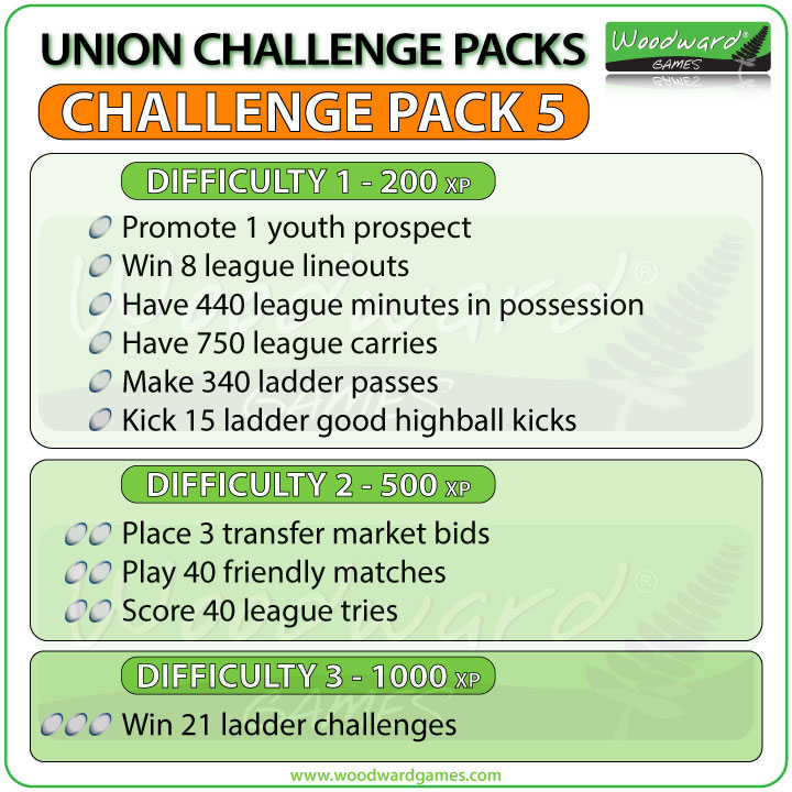 Blackout Rugby Union Challenge Pack 5 - List of Difficulties and Challenges