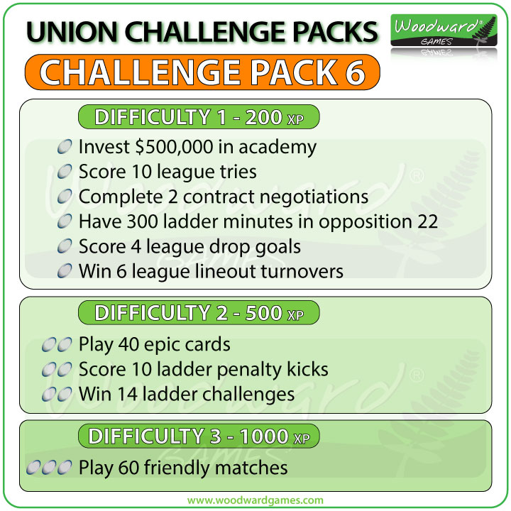 Blackout Rugby Challenge Pack 6 for Unions - List of Challenges and XP